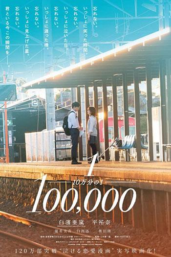 دانلود زیرنویس فیلم One in A Hundred Thousand 2020